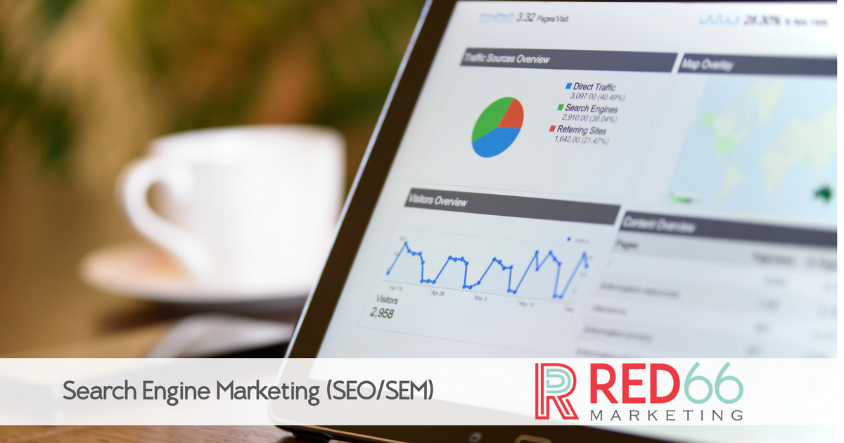 Online Marketing & Search Engine Optimization Services | RED66 Marketing