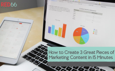 How to Create 3 Great Pieces of Marketing Content in 15 Minutes