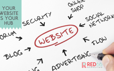 Your Website Is Your Hub